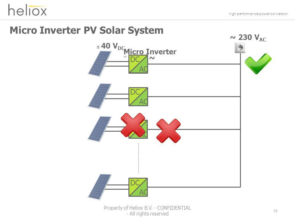 high performance power conversion Micro Inverter PV Solar System ~ 230 V AC ~ Micro Inverter ≤ 40 V DC DC AC DC AC DC AC DC AC 36 Property of Heliox B.V.