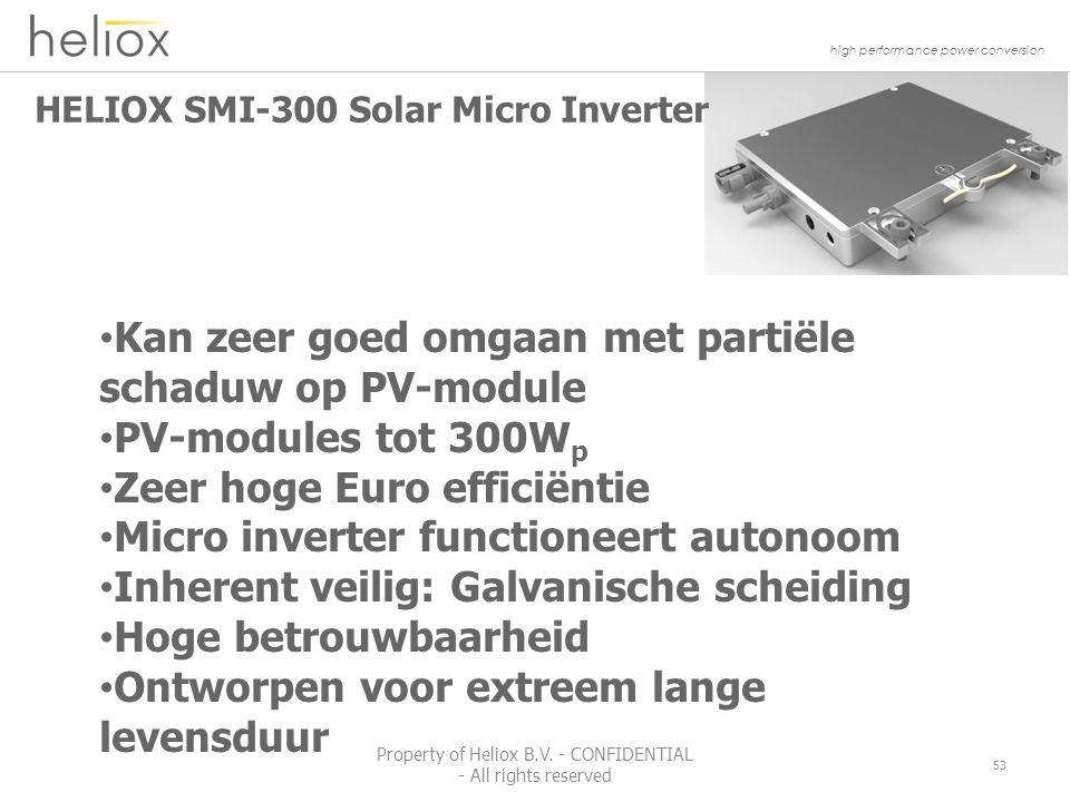 high performance power conversion HELIOX SMI-300 Solar Micro Inverter 53 Property of Heliox B.V.