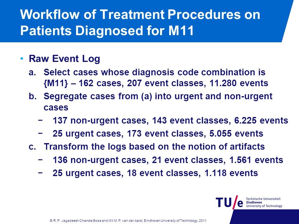 Workflow of Treatment Procedures on Patients Diagnosed for M11 Raw Event Log a.Select cases whose diagnosis code combination is {M11} – 162 cases, 207 event classes, 11.280 events b.Segregate cases from (a) into urgent and non-urgent cases −137 non-urgent cases, 143 event classes, 6.225 events −25 urgent cases, 173 event classes, 5.055 events c.Transform the logs based on the notion of artifacts −136 non-urgent cases, 21 event classes, 1.561 events −25 urgent cases, 18 event classes, 1.118 events © R.