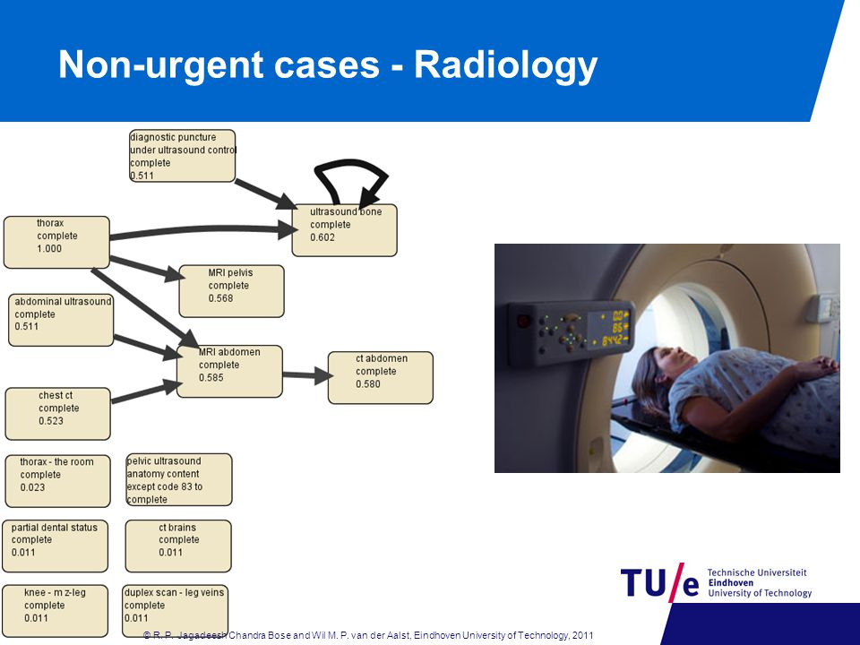 Non-urgent cases - Radiology © R. P. Jagadeesh Chandra Bose and Wil M.
