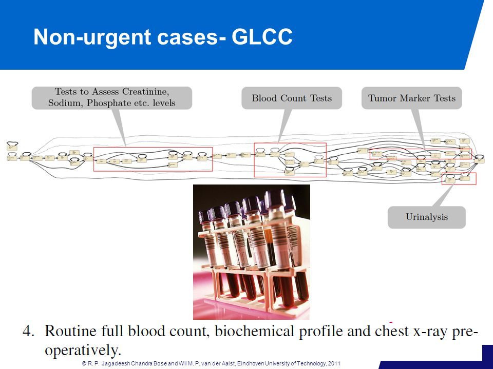 Non-urgent cases- GLCC © R. P. Jagadeesh Chandra Bose and Wil M.