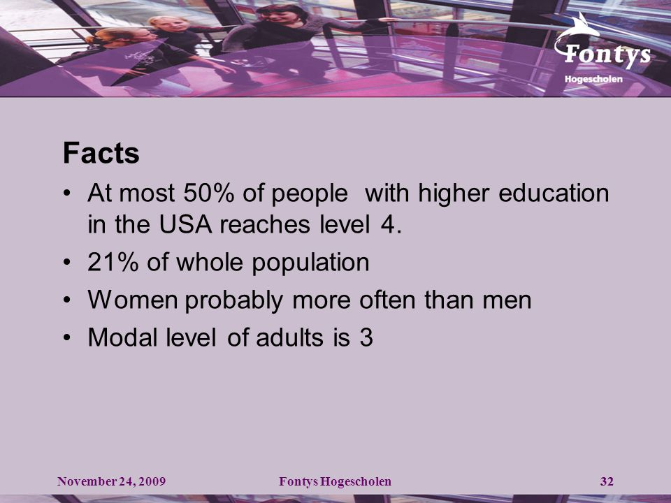 November 24, 2009Fontys Hogescholen32 Facts At most 50% of people with higher education in the USA reaches level 4.