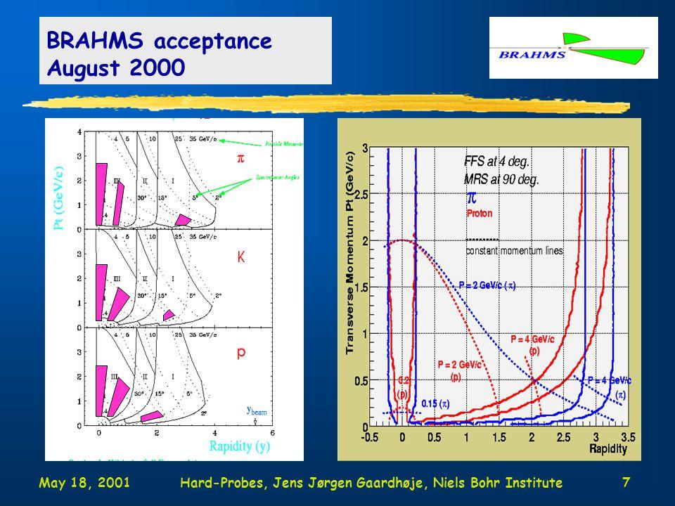 May 18, 2001Hard-Probes, Jens Jørgen Gaardhøje, Niels Bohr Institute7 BRAHMS acceptance August 2000