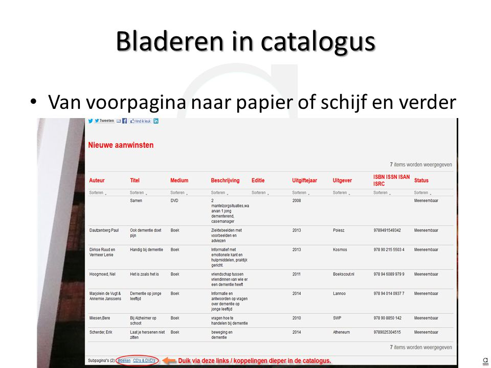 Van voorpagina naar papier of schijf en verder Bladeren in catalogus