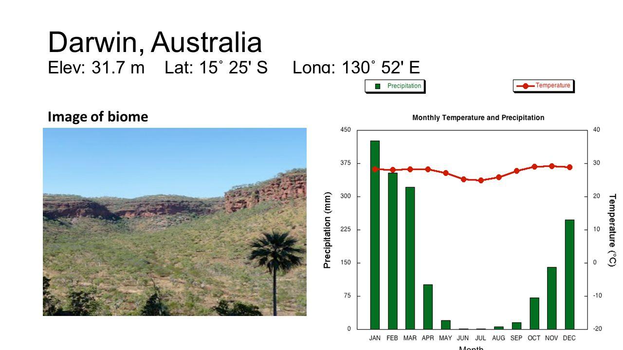 Calgary, Alberta (Canada) Elev: 1079 m Lat: 51° 06' N Long: 114° 01'W Image of biomeClimatograph