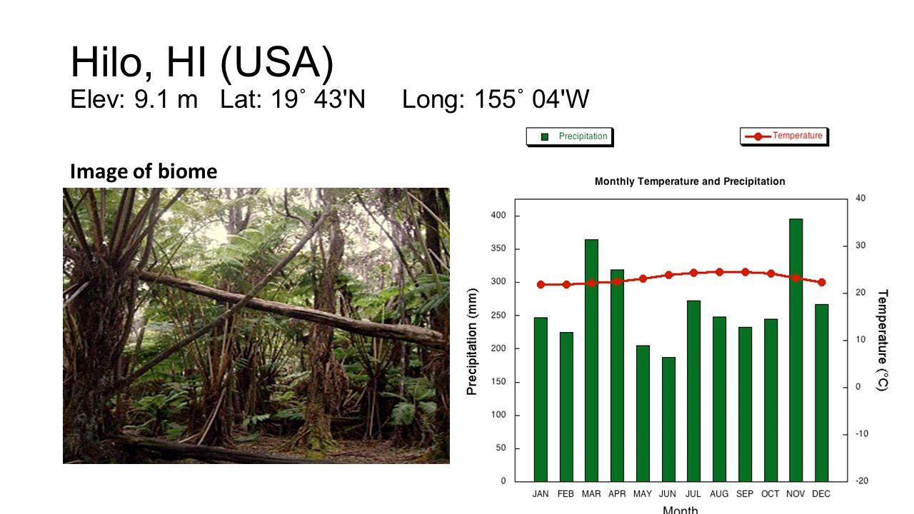 Reykjavik, Iceland Elev: 28 m Lat: 64 ˚ 09' N Long: 21 ˚ 56' W Image of biomeClimatograph