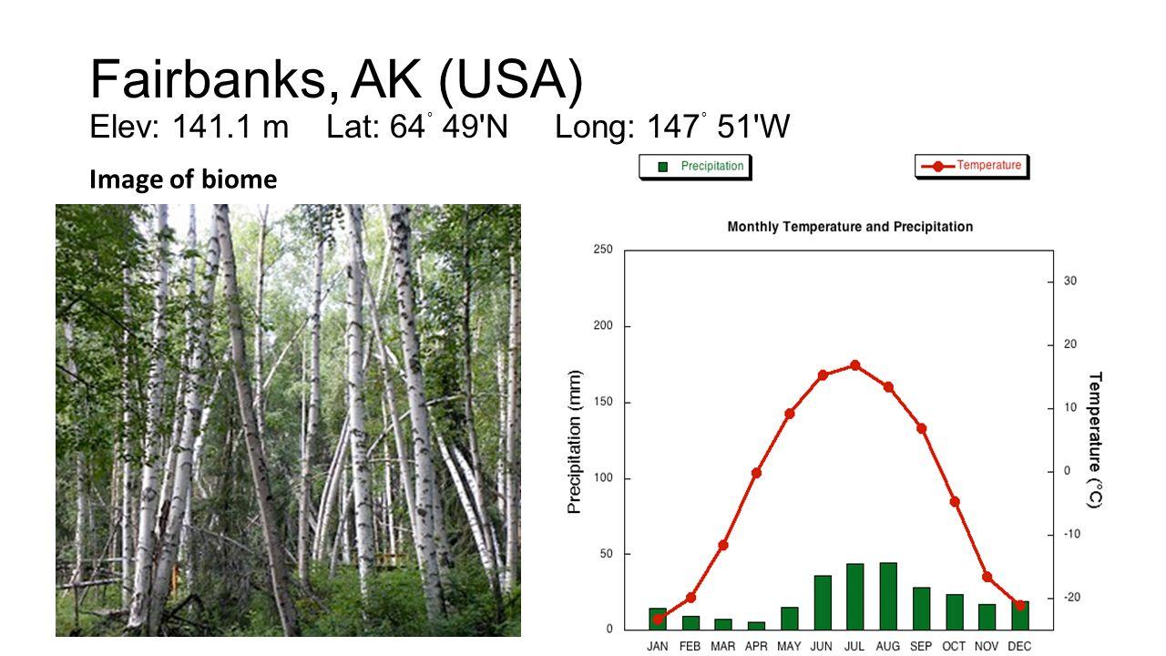 Miami, FL (USA) Elev: 10.7 m Lat: 25 ˚ 49'N Long: 80 ˚ 18'W Image of biomeClimatograph