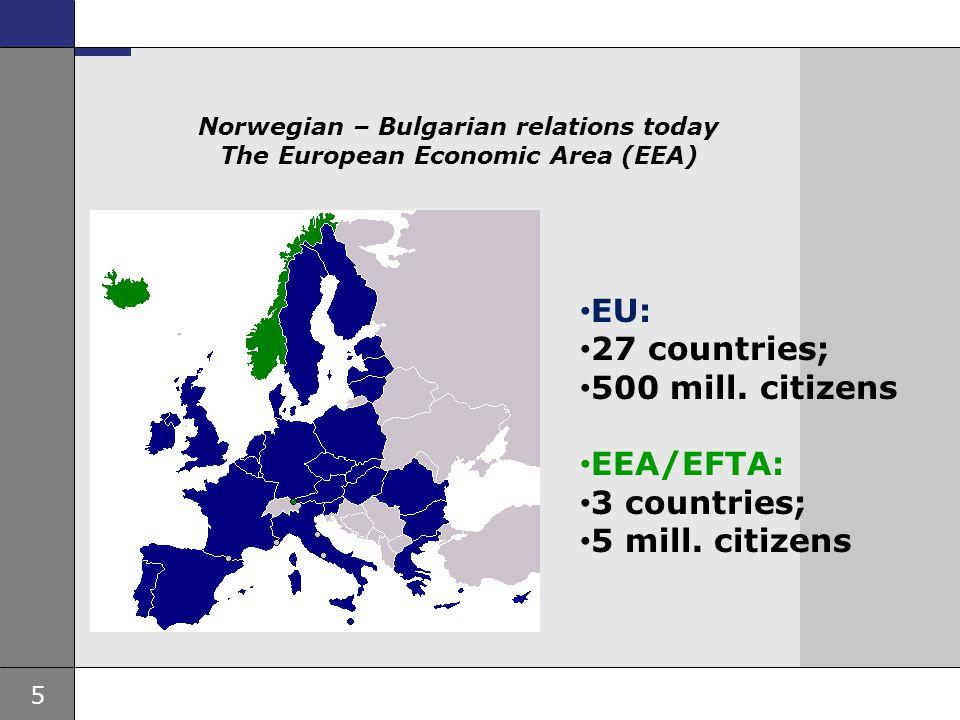5 Ambassade, sted, tid og avsender Tema 16 pkt Norwegian – Bulgarian relations today The European Economic Area (EEA) EU: 27 countries; 500 mill. citi