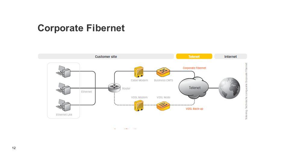 Corporate Fibernet 12