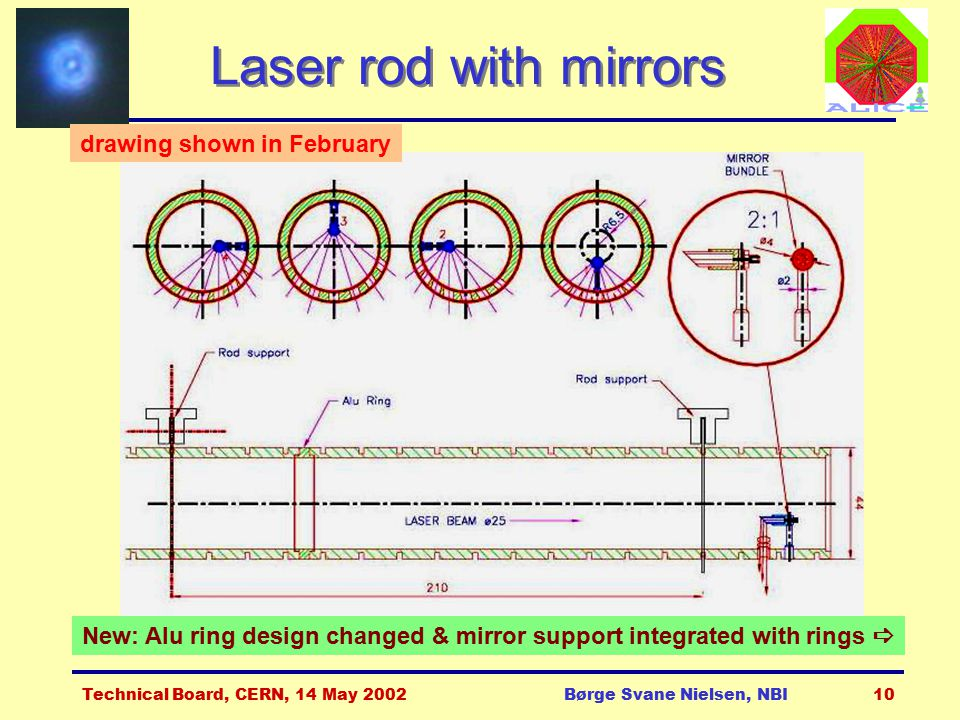 Technical Board, CERN, 14 May 2002Børge Svane Nielsen, NBI10 Laser rod with mirrors drawing shown in February New: Alu ring design changed & mirror support integrated with rings 