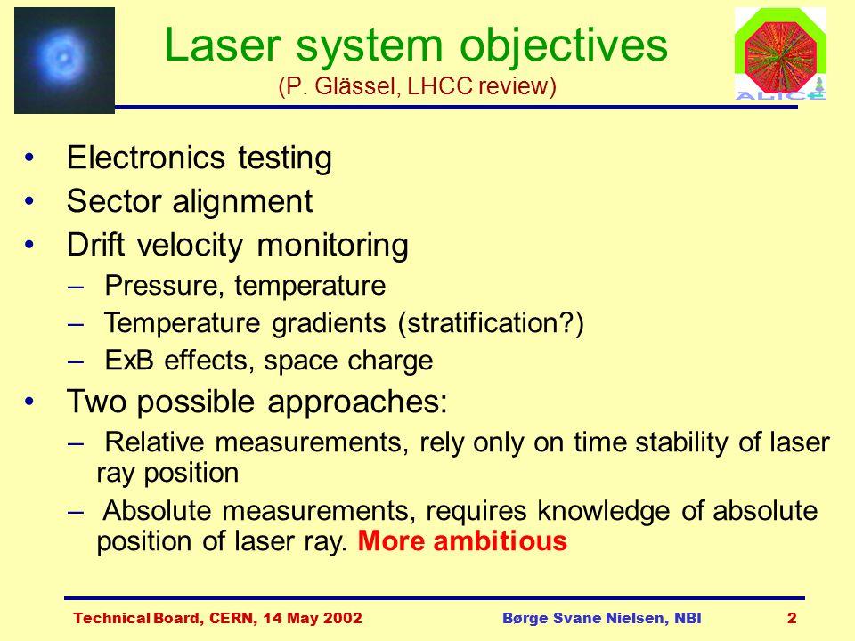 Technical Board, CERN, 14 May 2002Børge Svane Nielsen, NBI2 Laser system objectives (P.