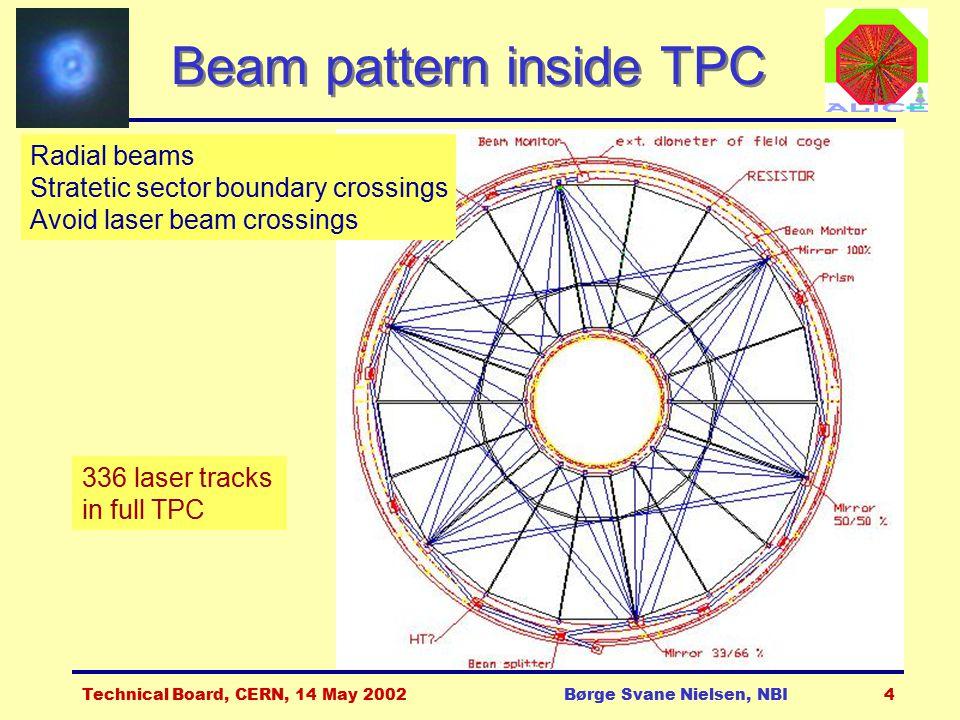 Technical Board, CERN, 14 May 2002Børge Svane Nielsen, NBI4 Beam pattern inside TPC Radial beams Stratetic sector boundary crossings Avoid laser beam crossings 336 laser tracks in full TPC