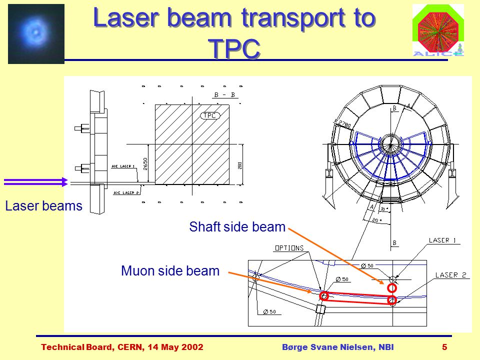 Technical Board, CERN, 14 May 2002Børge Svane Nielsen, NBI5 Laser beam transport to TPC Shaft side beam Muon side beam Laser beams