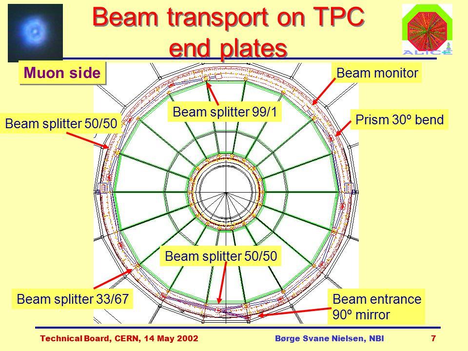 Technical Board, CERN, 14 May 2002Børge Svane Nielsen, NBI7 Beam transport on TPC end plates Muon side Beam entrance 90º mirror Beam splitter 50/50 Pr