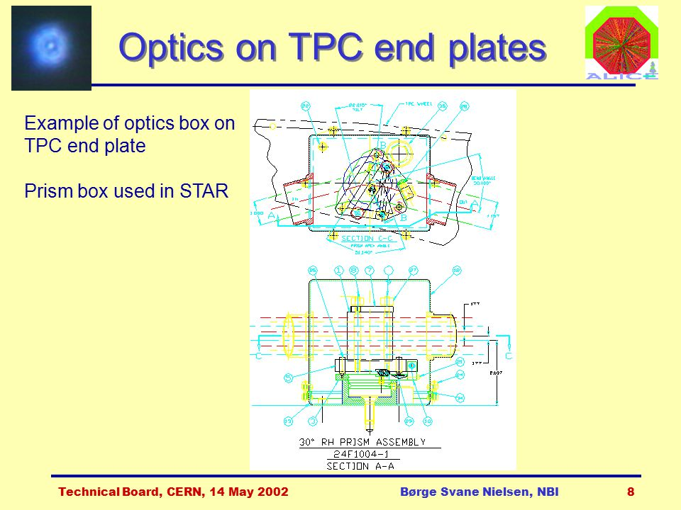 Technical Board, CERN, 14 May 2002Børge Svane Nielsen, NBI8 Optics on TPC end plates Example of optics box on TPC end plate Prism box used in STAR