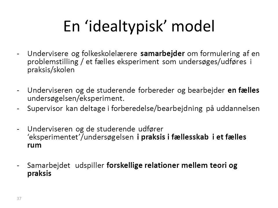En 'idealtypisk' model -Undervisere og folkeskolelærere samarbejder om formulering af en problemstilling / et fælles eksperiment som undersøges/udføres i praksis/skolen -Underviseren og de studerende forbereder og bearbejder en fælles undersøgelsen/eksperiment.