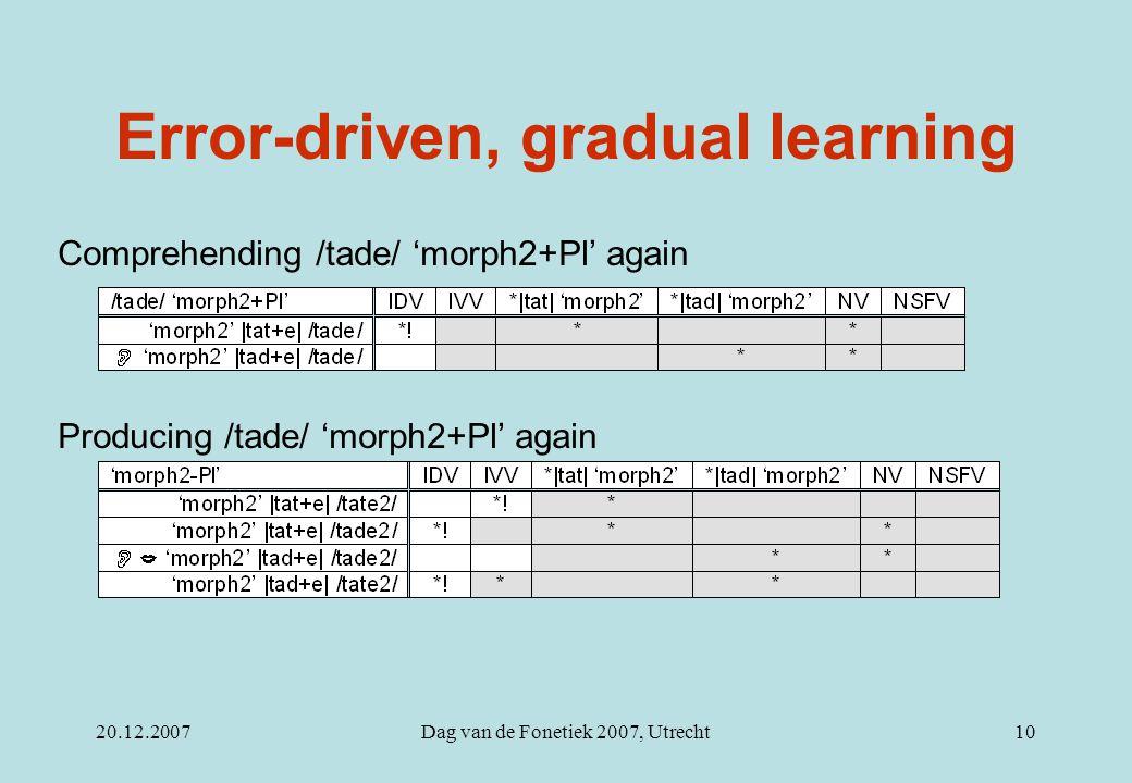 20.12.2007Dag van de Fonetiek 2007, Utrecht10 Error-driven, gradual learning Comprehending /tade/ 'morph2+Pl' again Producing /tade/ 'morph2+Pl' again