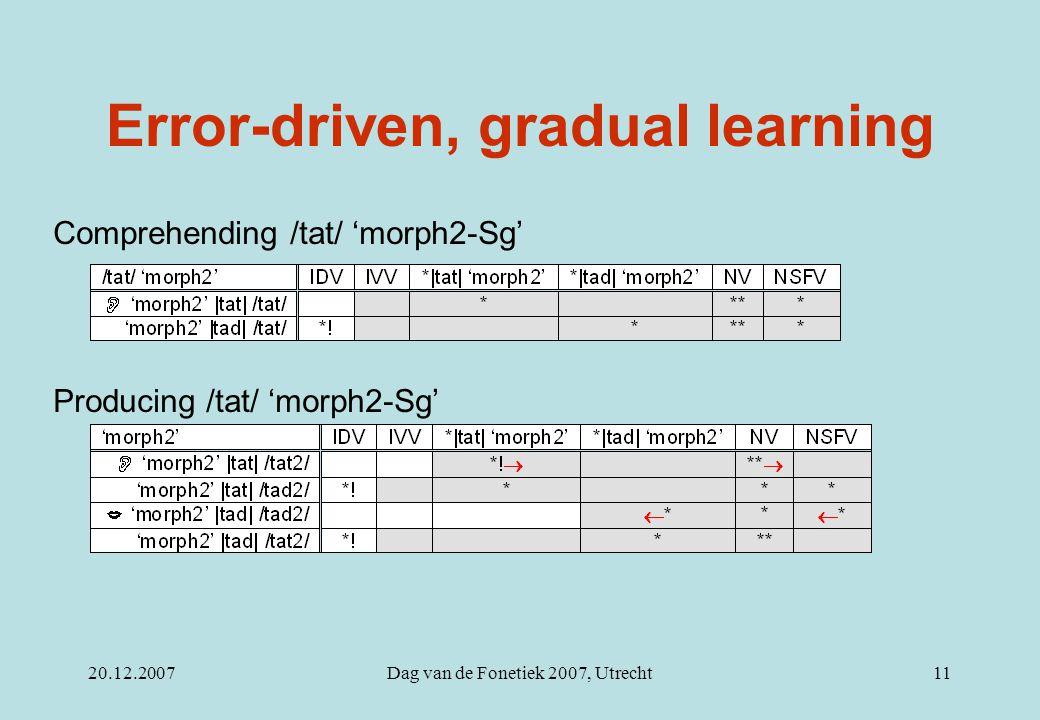 20.12.2007Dag van de Fonetiek 2007, Utrecht11 Comprehending /tat/ 'morph2-Sg' Producing /tat/ 'morph2-Sg' Error-driven, gradual learning