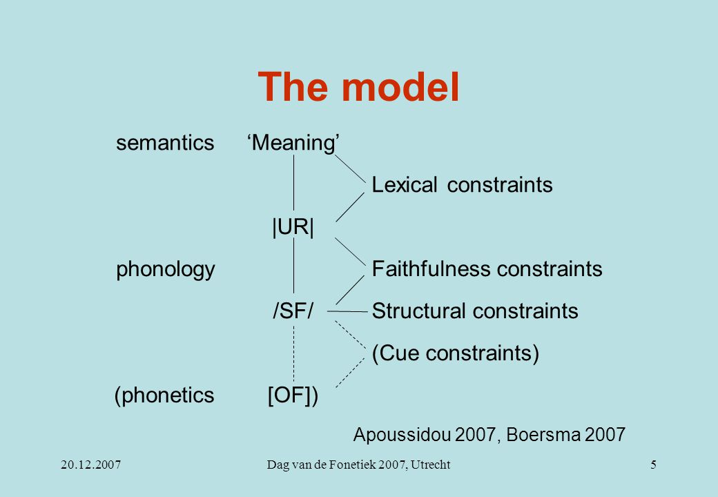 20.12.2007Dag van de Fonetiek 2007, Utrecht5 The model semantics'Meaning' Lexical constraints |UR| phonologyFaithfulness constraints /SF/Structural co