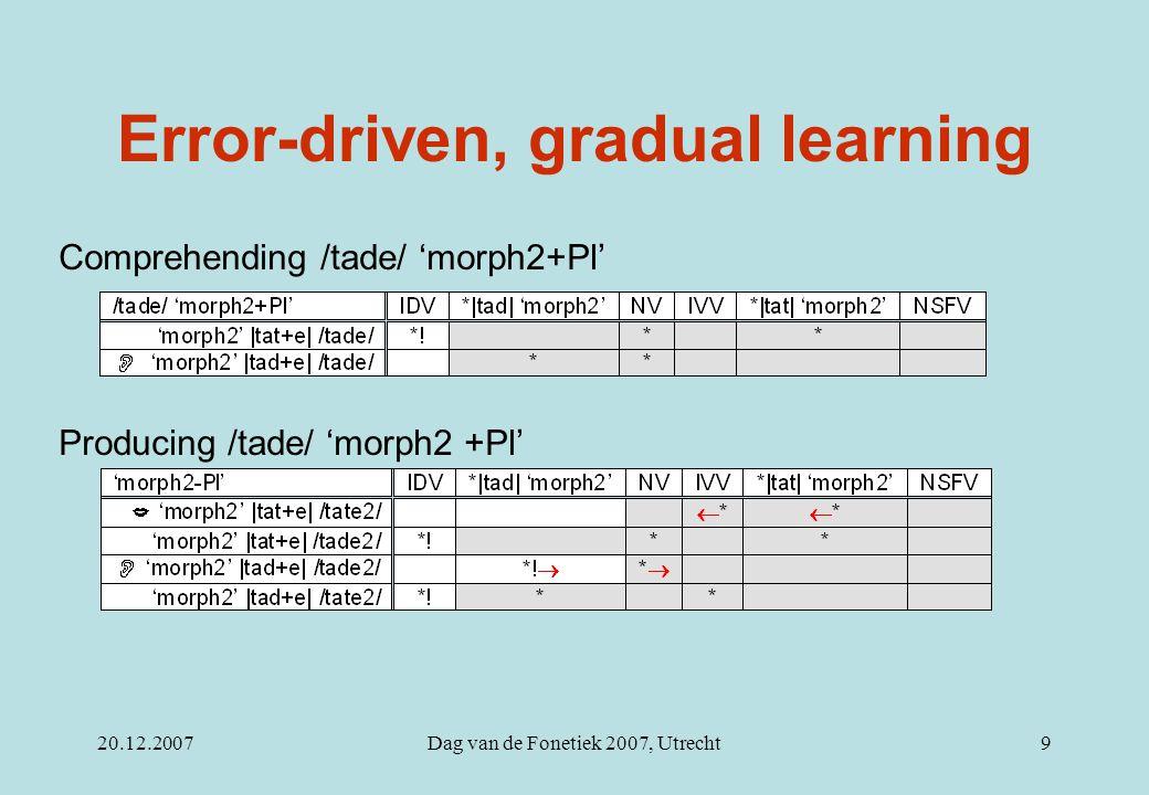 20.12.2007Dag van de Fonetiek 2007, Utrecht9 Error-driven, gradual learning Comprehending /tade/ 'morph2+Pl' Producing /tade/ 'morph2 +Pl'