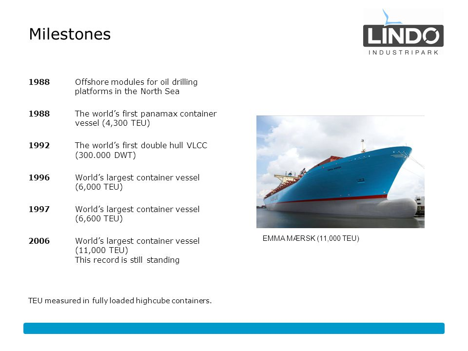 Milestones 1988Offshore modules for oil drilling platforms in the North Sea 1988The world's first panamax container vessel (4,300 TEU) 1992The world's