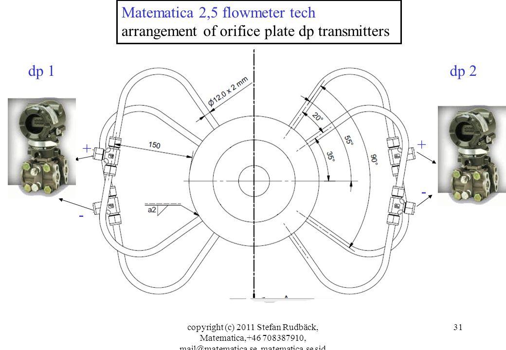 copyright (c) 2011 Stefan Rudbäck, Matematica,+46 708387910, mail@matematica.se, matematica.se sid 31 dp 2 + - dp 1 - + Matematica 2,5 flowmeter tech arrangement of orifice plate dp transmitters