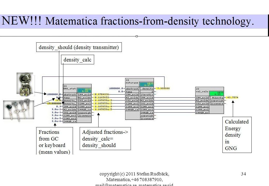 copyright (c) 2011 Stefan Rudbäck, Matematica,+46 708387910, mail@matematica.se, matematica.se sid 34