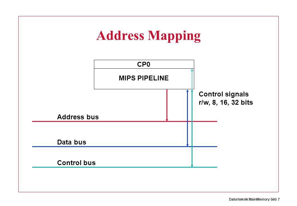 Datorteknik MainMemory bild 7 Address Mapping CP0 MIPS PIPELINE Address bus Data bus Control bus Control signals r/w, 8, 16, 32 bits