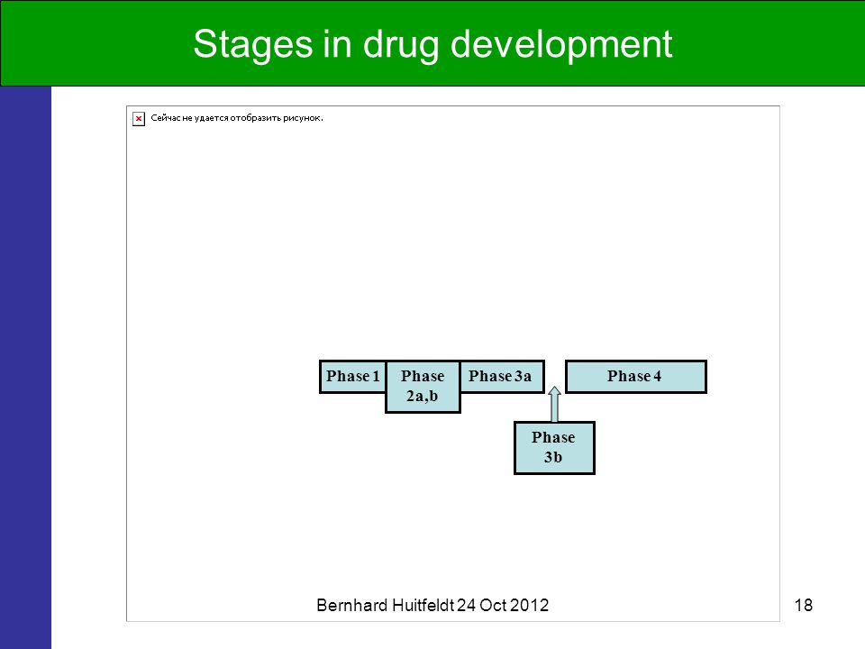 Bernhard Huitfeldt 24 Oct 201218 Phase 1Phase 2a,b Phase 3aPhase 4 Phase 3b Stages in drug development