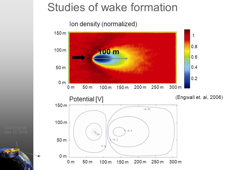 Erik Engwall May 15, 2008 Studies of wake formation Ion density (normalized) Potential [V] 100 m (Engwall et.