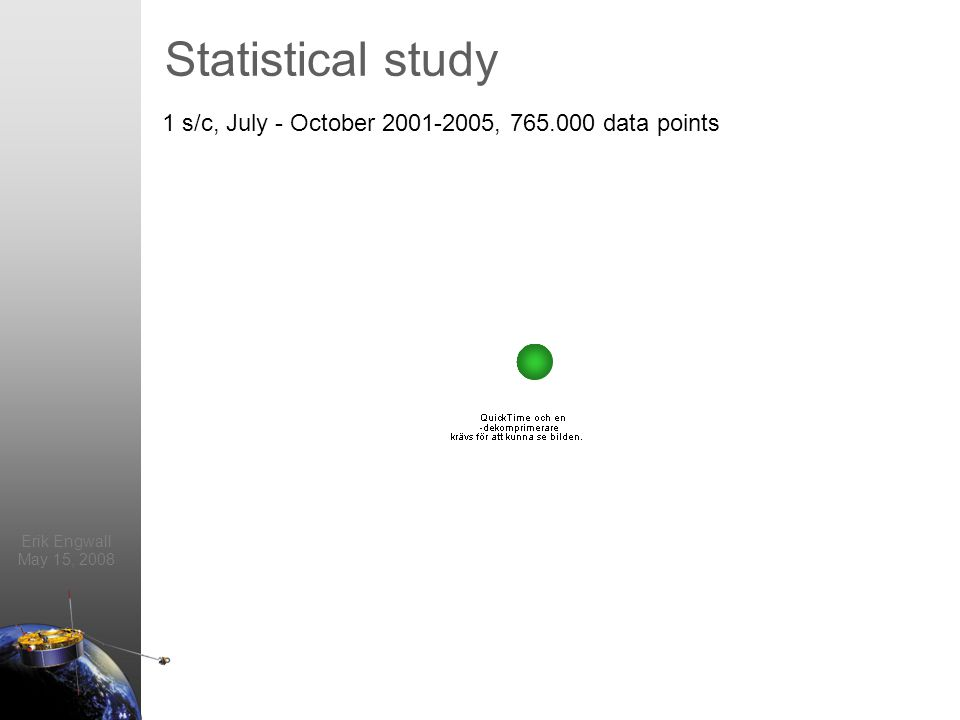 Erik Engwall May 15, 2008 Statistical study 1 s/c, July - October 2001-2005, 765.000 data points