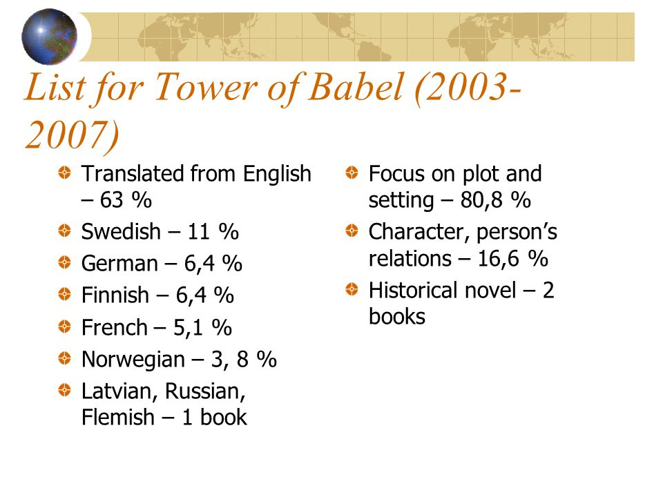 List for Tower of Babel (2003- 2007) Translated from English – 63 % Swedish – 11 % German – 6,4 % Finnish – 6,4 % French – 5,1 % Norwegian – 3, 8 % La