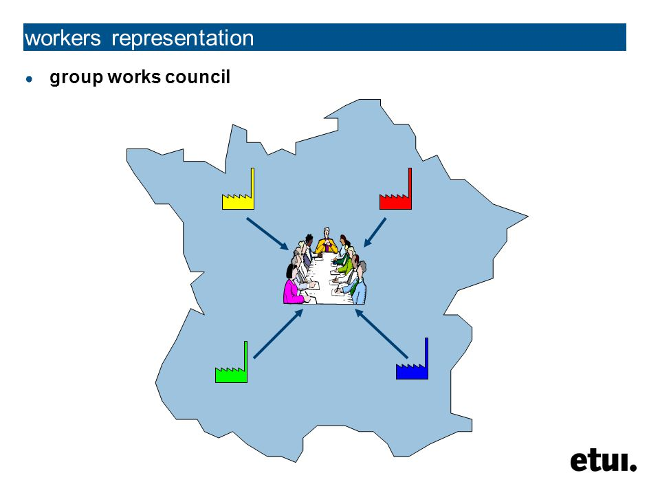 workers representation ● group works council