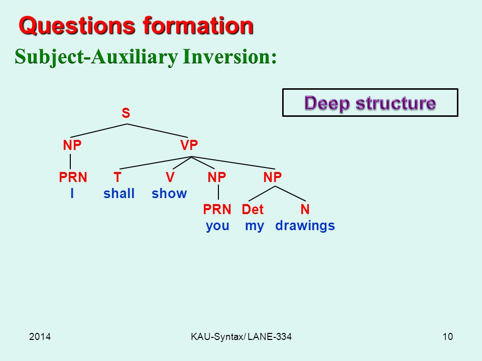 Questions formation Questions formation 2014KAU-Syntax/ LANE-33410 S NP VP PRN T V NP NP I shall show PRN Det N you my drawings