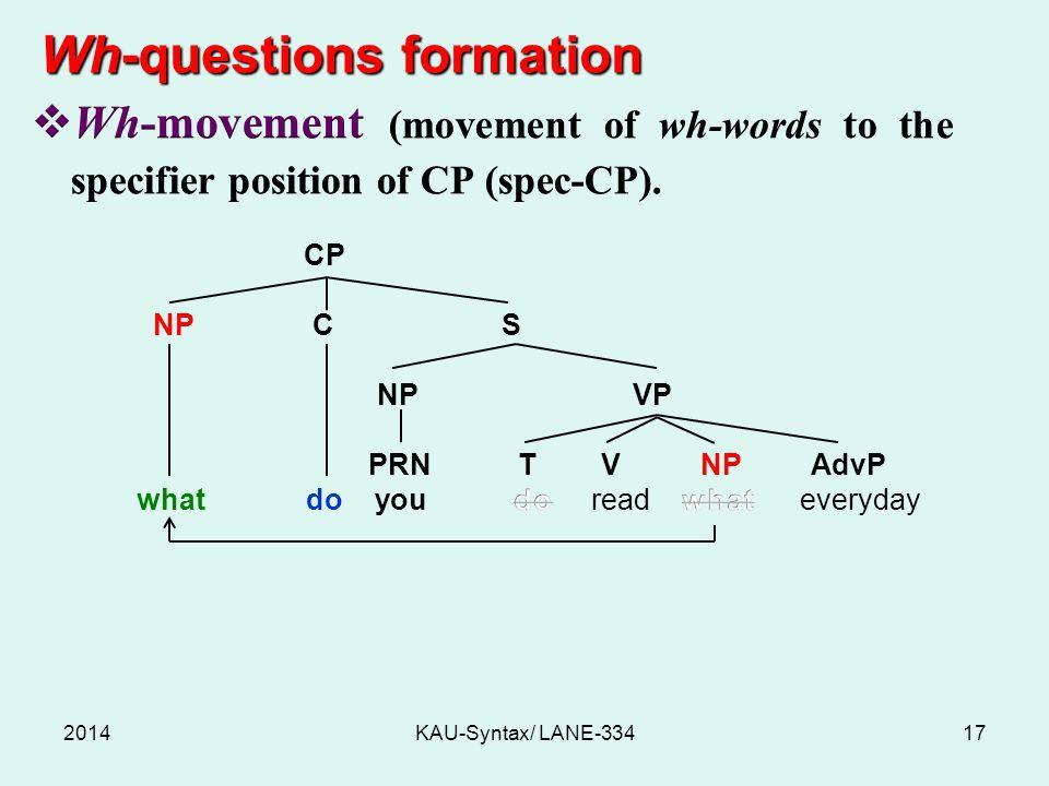Wh-questions formation Wh-questions formation 2014KAU-Syntax/ LANE-33417