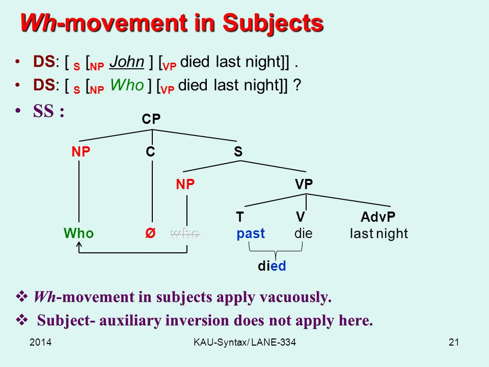 2014KAU-Syntax/ LANE-33421 Wh-movement in Subjects
