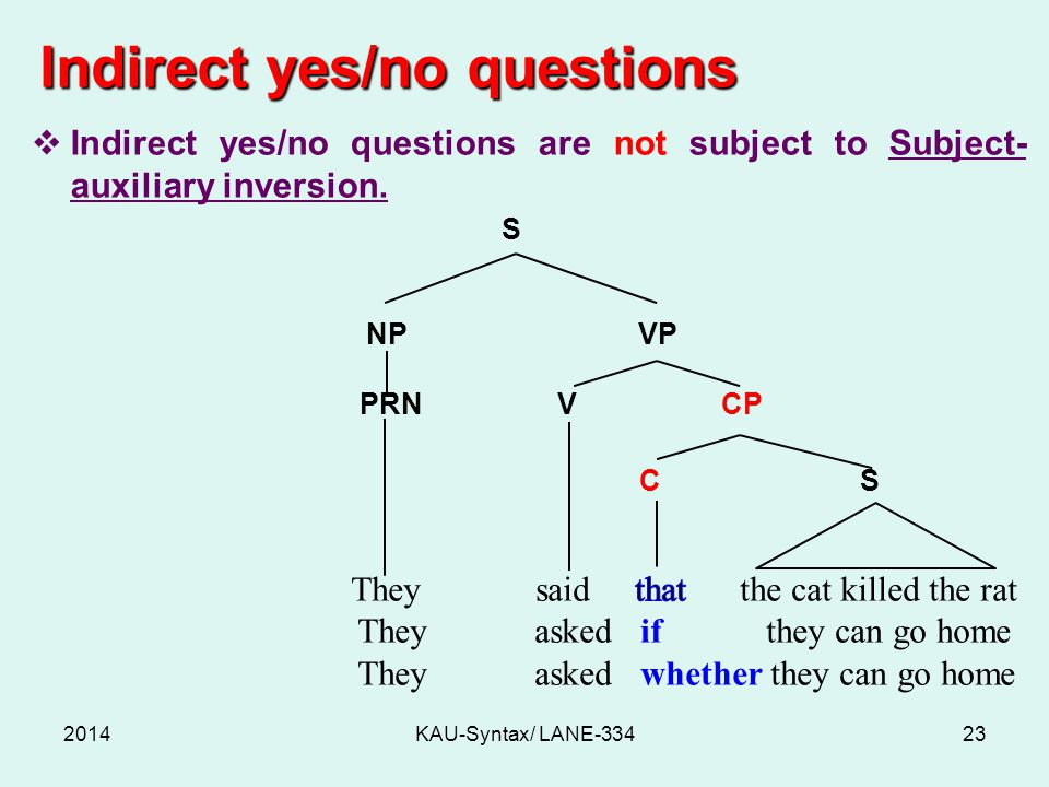 Indirect yes/no questions  Indirect yes/no questions are not subject to Subject- auxiliary inversion. 2014KAU-Syntax/ LANE-33423