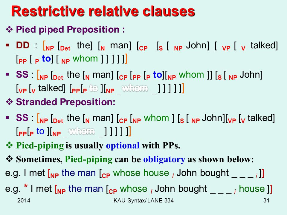 2014KAU-Syntax/ LANE-33431 Restrictive relative clauses