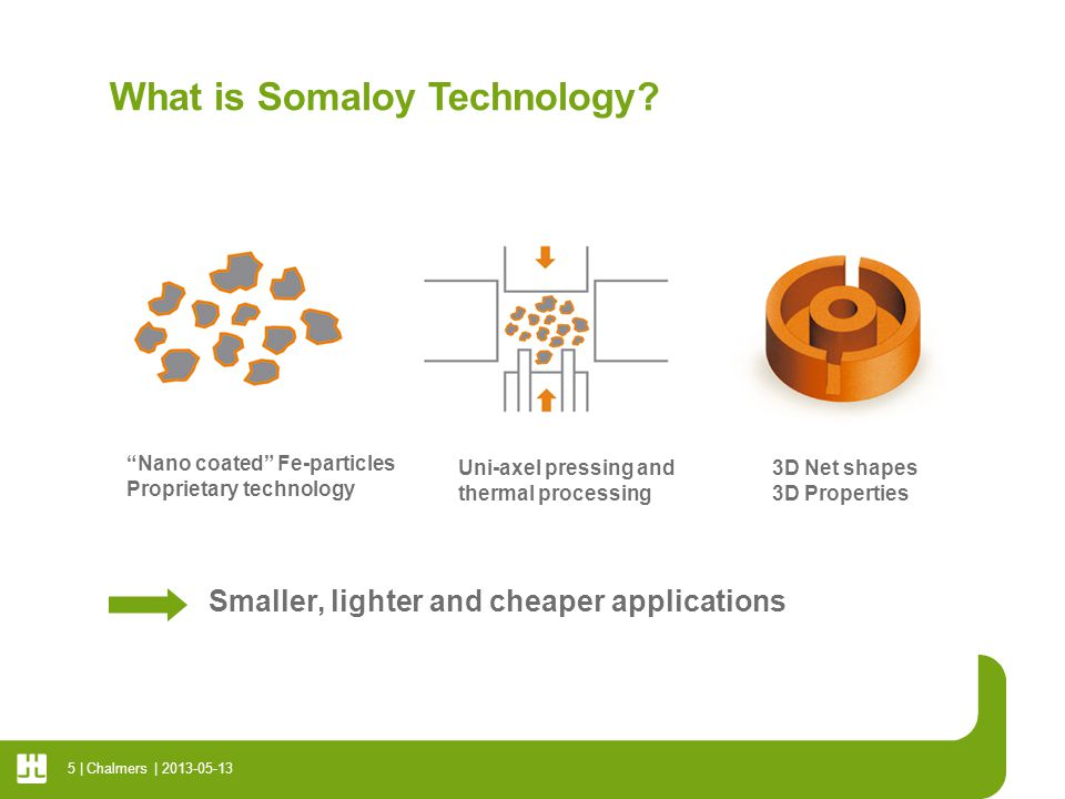Somaloy® – Open up new design opportunities 6 | OPERATING INDUCTION LEVEL OPERATING FREQUENCY Ferrites Steel Sheets Somaloy ® Smaller, lighter and cheaper applications Chalmers | 2013-05-13