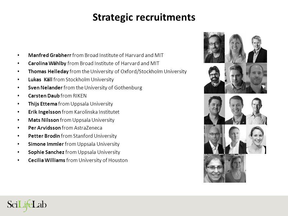 Strategic recruitments Manfred Grabherr from Broad Institute of Harvard and MIT Carolina Wählby from Broad Institute of Harvard and MIT Thomas Helleda