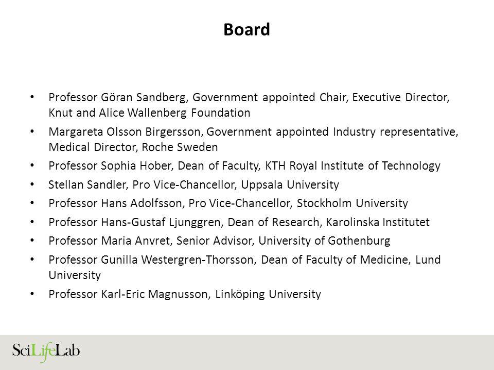 Board Professor Göran Sandberg, Government appointed Chair, Executive Director, Knut and Alice Wallenberg Foundation Margareta Olsson Birgersson, Gove