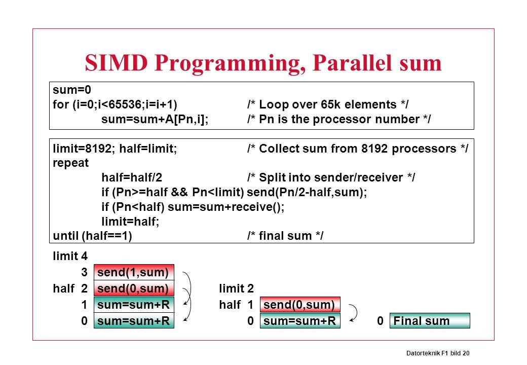 Datorteknik F1 bild 20 SIMD Programming, Parallel sum sum=0 for (i=0;i<65536;i=i+1)/* Loop over 65k elements */ sum=sum+A[Pn,i]; /* Pn is the processor number */ limit=8192; half=limit;/* Collect sum from 8192 processors */ repeat half=half/2/* Split into sender/receiver */ if (Pn>=half && Pn<limit) send(Pn/2-half,sum); if (Pn<half) sum=sum+receive(); limit=half; until (half==1) /* final sum */ limit half send(1,sum) 0 1 2 3 4 send(0,sum) sum=sum+R limit half 0 1 2 send(0,sum) sum=sum+R0Final sum