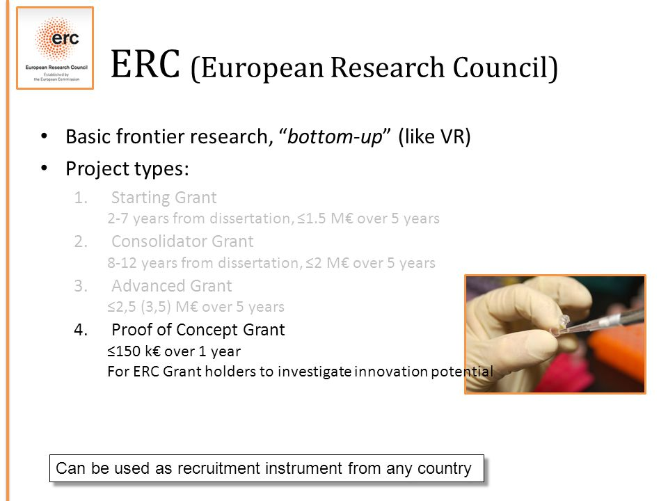 "ERC (European Research Council) Basic frontier research, ""bottom-up"" (like VR) Project types: 1.Starting Grant 2-7 years from dissertation, ≤1.5 M€ ov"