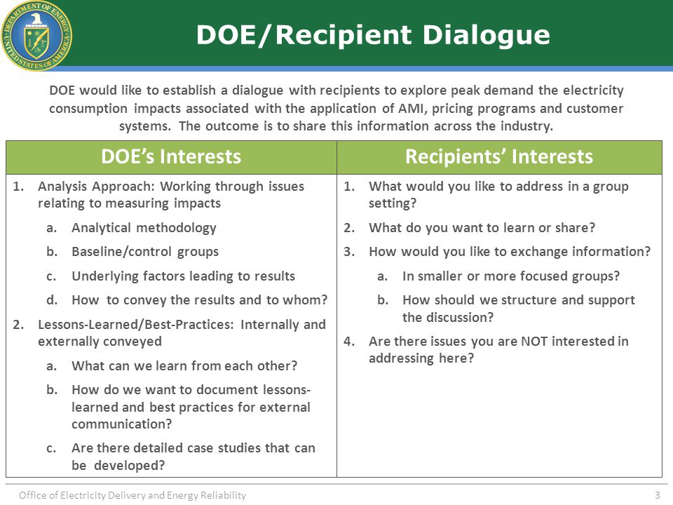 Office of Electricity Delivery and Energy Reliability 3 DOE/Recipient Dialogue 1.Analysis Approach: Working through issues relating to measuring impac