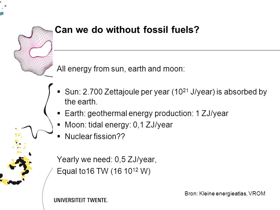 Can we do without fossil fuels.