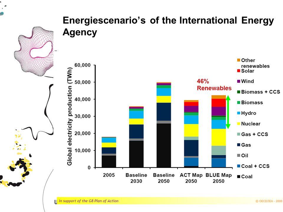 Energiescenario's of the International Energy Agency Bron: Kleine energieatlas, VROM