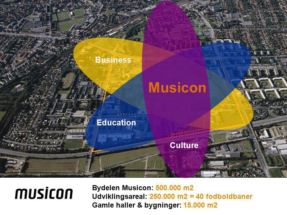 Hvor er Musicon: 10 minutters gang fra stationen, 30 km.