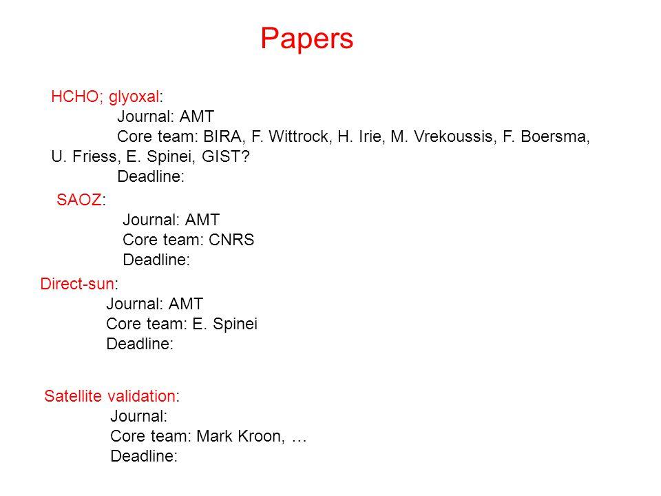 Papers Satellite validation: Journal: Core team: Mark Kroon, … Deadline: HCHO; glyoxal: Journal: AMT Core team: BIRA, F.