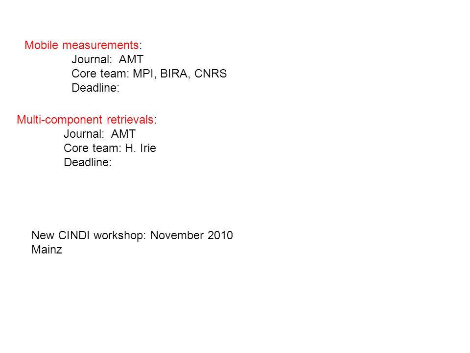 Mobile measurements: Journal: AMT Core team: MPI, BIRA, CNRS Deadline: Multi-component retrievals: Journal: AMT Core team: H.