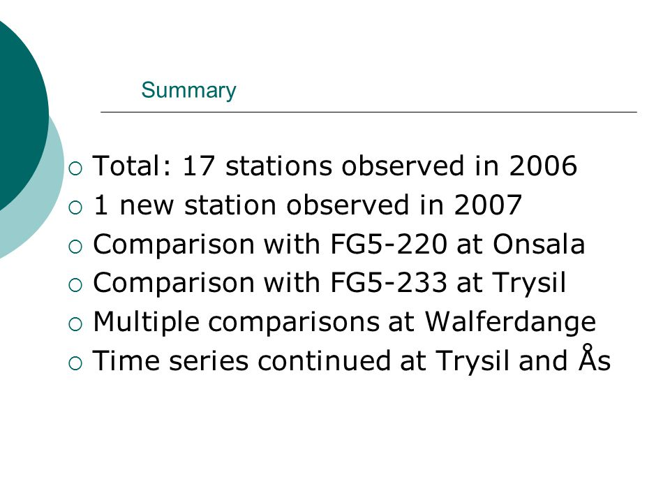 Summary  Total: 17 stations observed in 2006  1 new station observed in 2007  Comparison with FG5-220 at Onsala  Comparison with FG5-233 at Trysil  Multiple comparisons at Walferdange  Time series continued at Trysil and Ås